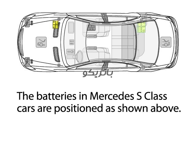 mercedessclassbatterylocation باتری بنز S500