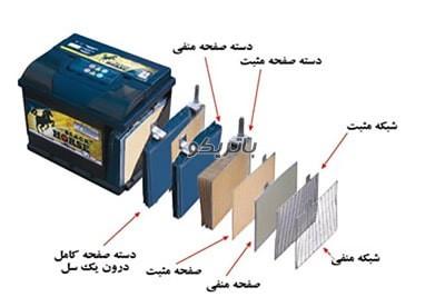 ساختار باطری اتمی انواع باتری خودرو